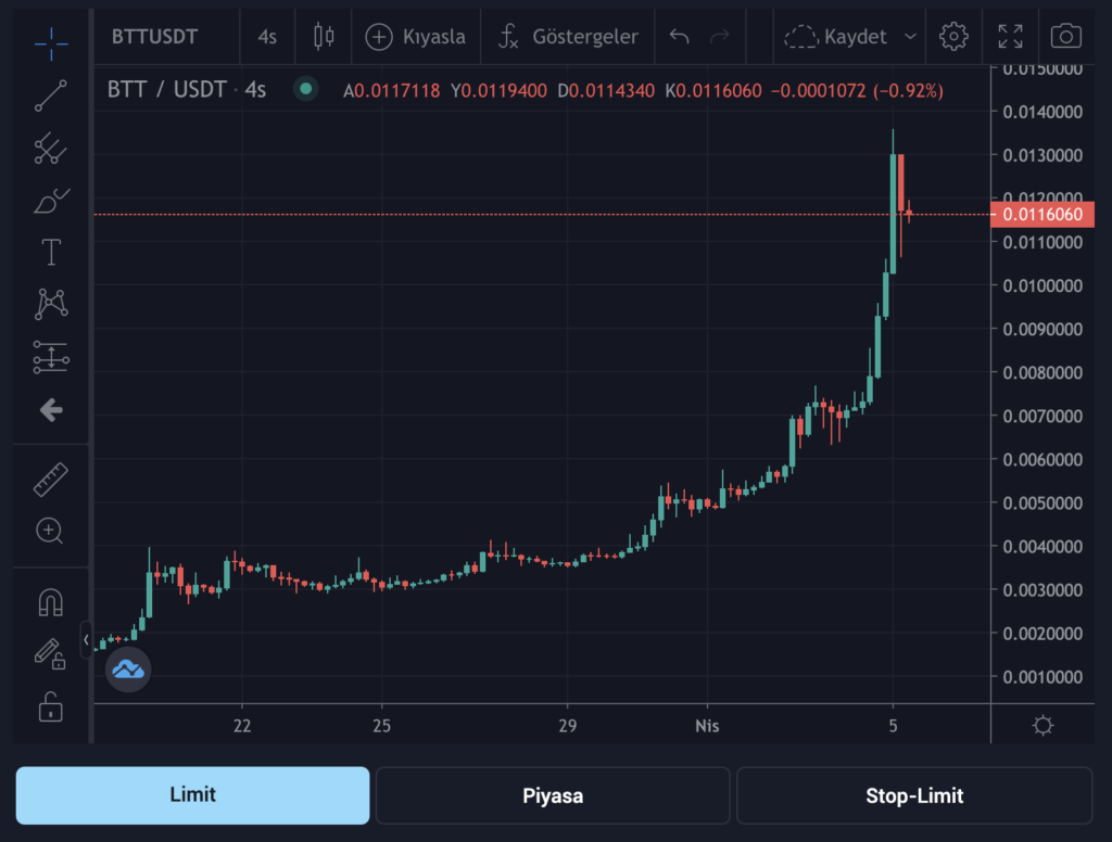 0 05 bitcoin usd-re)